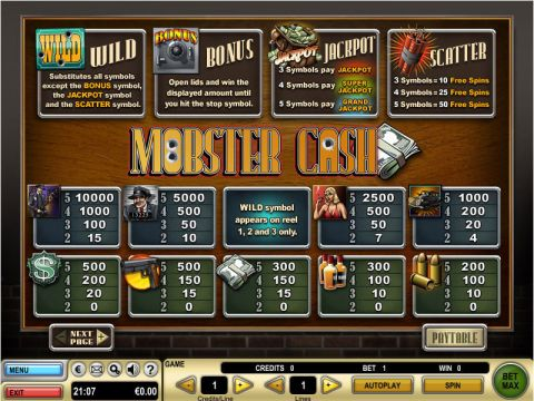 Mobster Cash Fun Slots by GTECH with 5 Reel and 15 Line