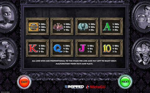 Monster Cash Fun Slots by Inspired with 5 Reel and 20 Line