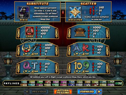 Ninja Star Fun Slots by RTG with 5 Reel and 25 Line