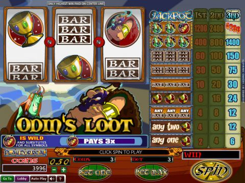 Odin's Loot Fun Slots by Wizard Gaming with 3 Reel and 1 Line