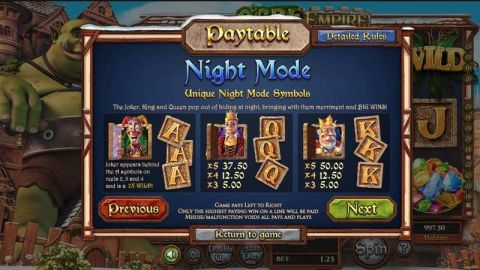 Ogre Empire Fun Slots by BetSoft with 5 Reel and 25 Line