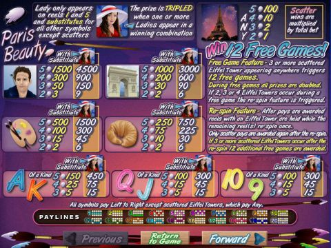 Paris Beauty Fun Slots by RTG with 5 Reel and 20 Line