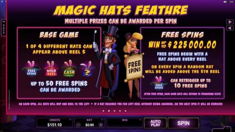 Rabbit in the Hat Fun Slots by Microgaming with 5 Reel and 9 Line