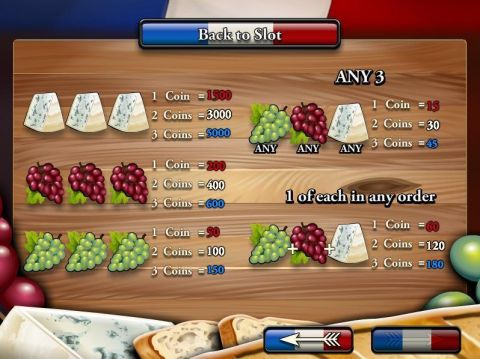 Red White & Blue Fun Slots by Rival with 3 Reel and 1 Line