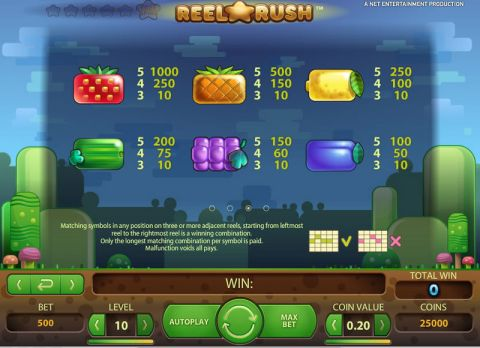 Reel Rush Fun Slots by NetEnt with 5 Reel and 3125 Way