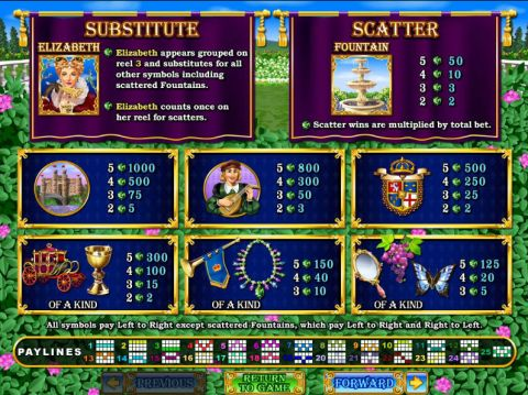 Regal Riches Fun Slots by RTG with 5 Reel and 25 Line