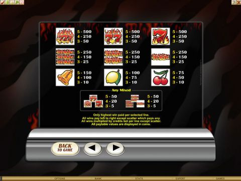 Retro Reels - Extreme Heat Fun Slots by Microgaming with 5 Reel and 30 Line