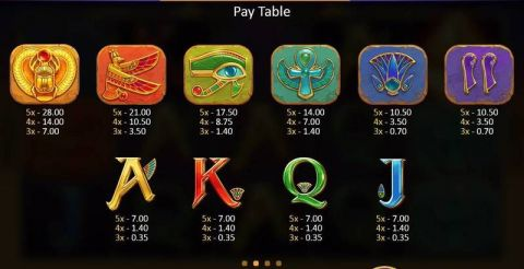 Rise of Egypt Fun Slots by Playson with 5 Reel and 20 Line