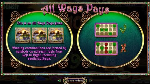 Samba Sunset Fun Slots by RTG with 5 Reel and 243 Line