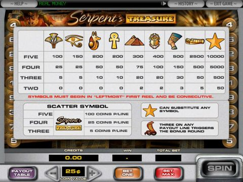 Serpent's Treasure Fun Slots by DGS with 5 Reel and 9 Line