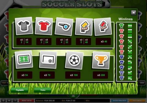 Soccer Slots Fun Slots by 1x2 Gaming with 3 Reel and 11 Line