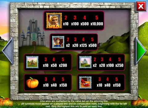 Spinderella Fun Slots by Mazooma with 5 Reel and 20 Line