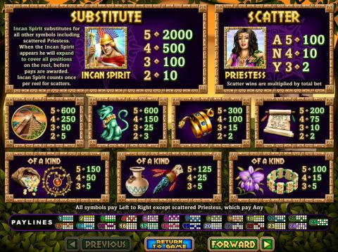 Spirit Of The Inca Fun Slots by RTG with 5 Reel and 25 Line
