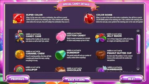 Sugar Pop Fun Slots by BetSoft with 5 Reel and