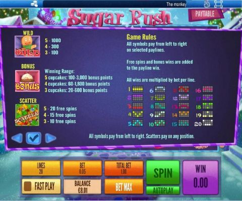 Sugar Rush Winter Fun Slots by Topgame with 5 Reel and 20 Line