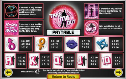 Take Me Out Fun Slots by Hatimo with 5 Reel and 20 Line