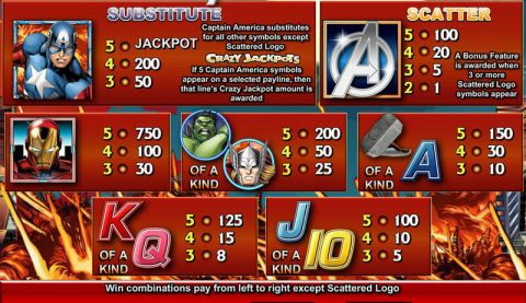 The Avengers Fun Slots by CryptoLogic with 5 Reel and 9 Line
