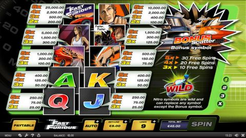 The Fast and the Furious Fun Slots by SPIELO G2 with 5 Reel and 9 Line