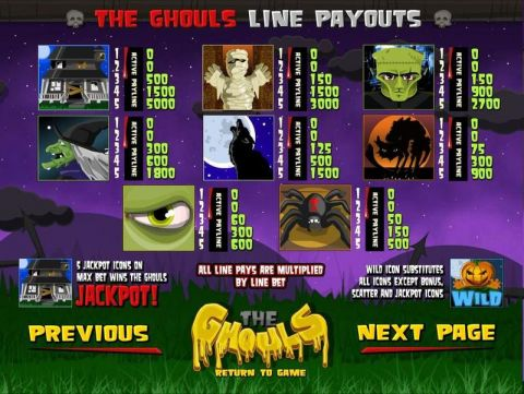 The Ghouls Fun Slots by BetSoft with 5 Reel and 20 Line