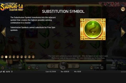The Legend of Shangri-La Fun Slots by NetEnt with 5 Reel and 10 Line