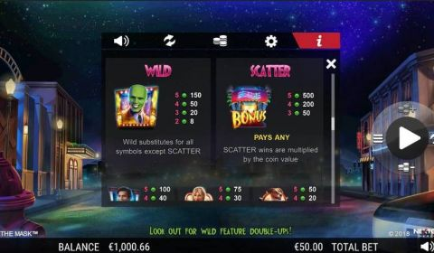 The Mask Fun Slots by NextGen Gaming with 5 Reel and 20 Line