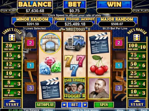 The Three Stooges II Fun Slots by RTG with 3 Reel and 3 Line