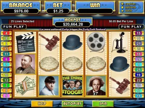 The Three Stooges Fun Slots by RTG with 5 Reel and 25 Line