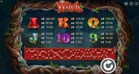 The Witch Fun Slots by Booongo with 5 Reel and 30 Line