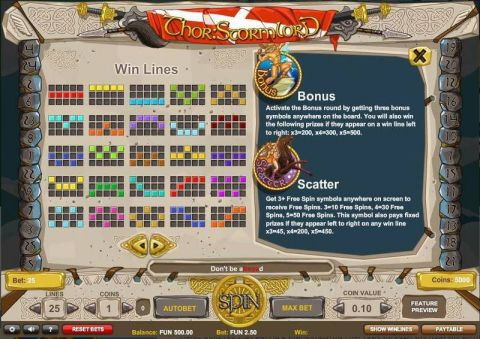 Thor: Stormlord Fun Slots by 1x2 Gaming with 5 Reel and 25 Line