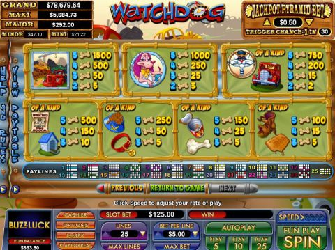 Watchdog Fun Slots by NuWorks with 5 Reel and 25 Line