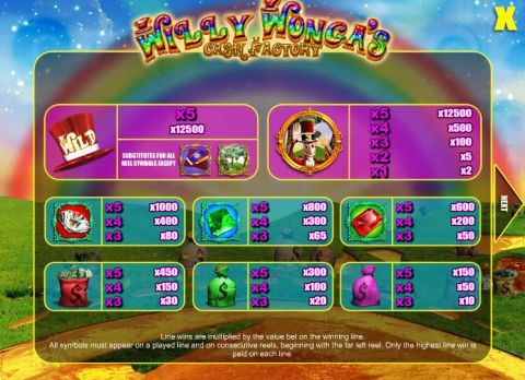 Willy Wonga's Cash Factory Fun Slots by Mazooma with 5 Reel and 9 Line