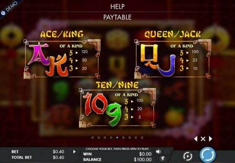 Year of the dog Fun Slots by Genesis with 5 Reel and 1024 Way