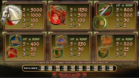 Zhanshi Fun Slots by RTG with 5 Reel and 20 Line